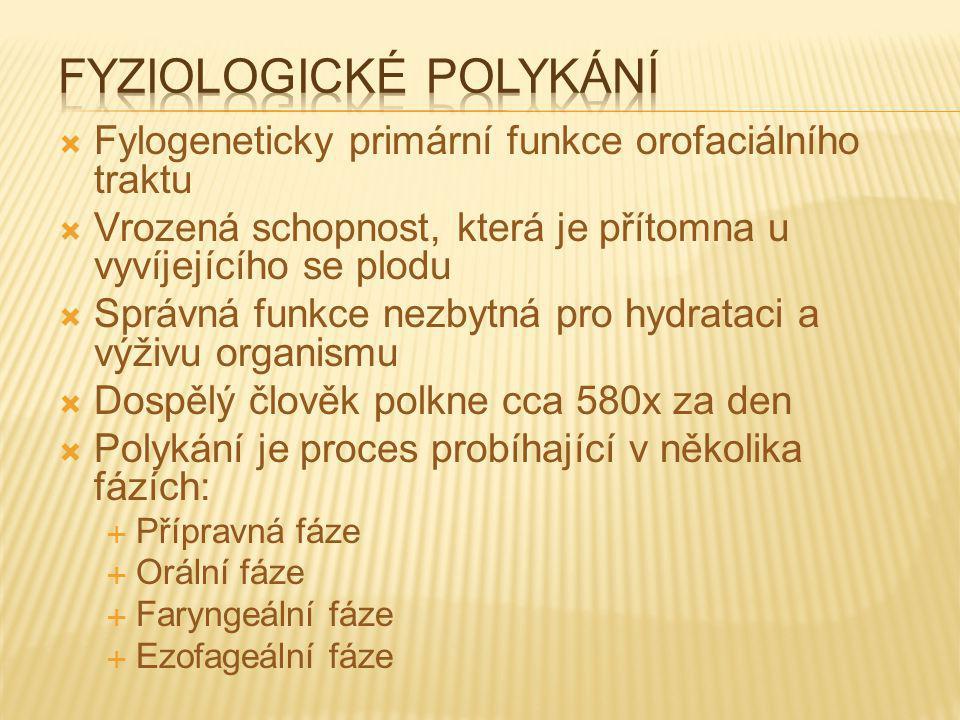 Fyziologické polykání