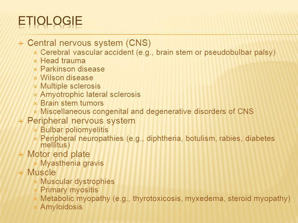 etiologie Central nervous system (CNS) Peripheral nervous system