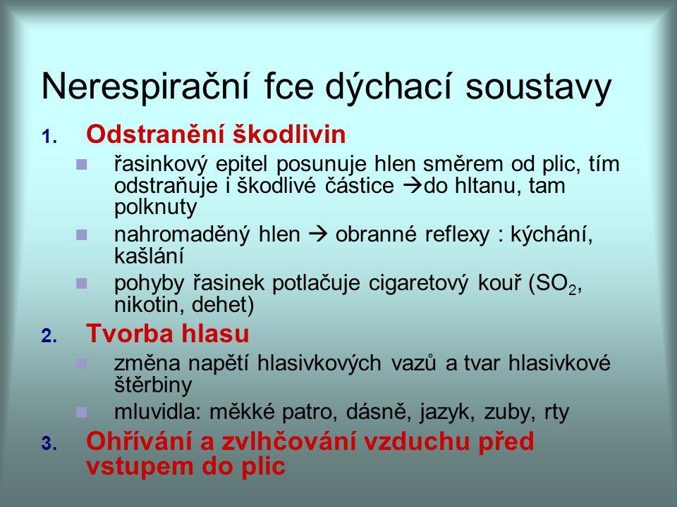 Nerespirační fce dýchací soustavy