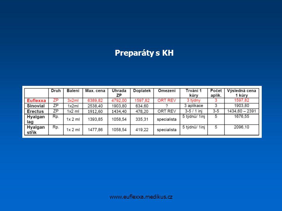 Preparáty s KH www.euflexxa.medikus.cz
