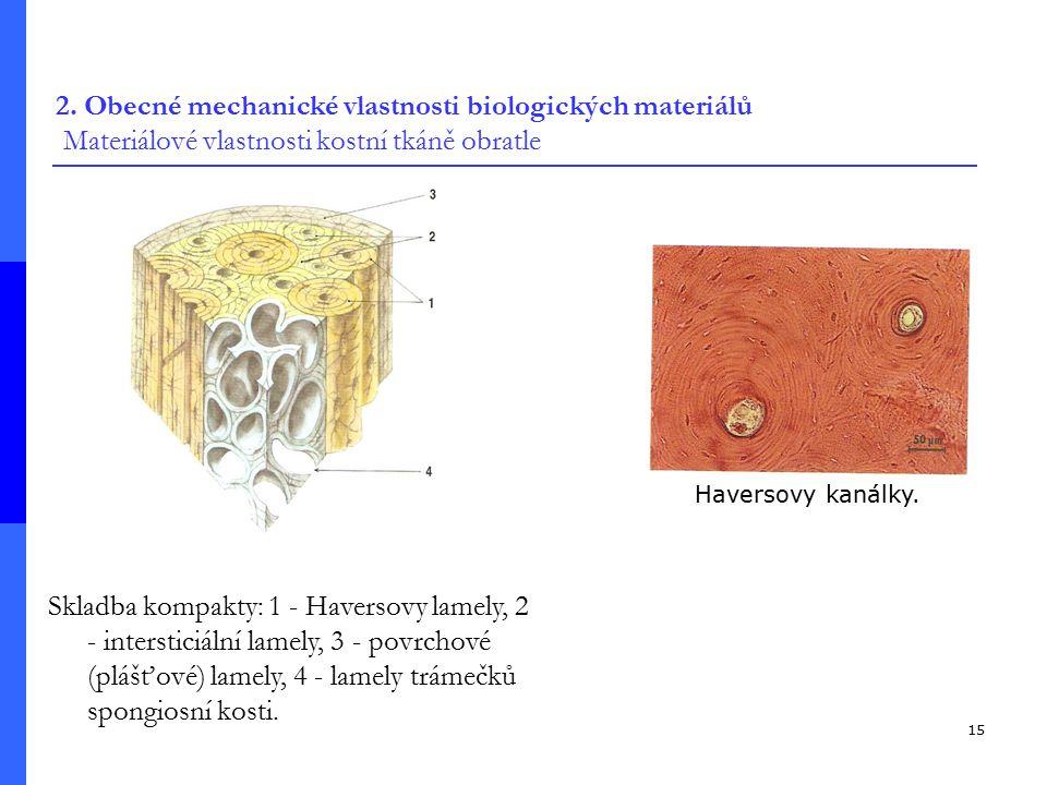 2. Obecné mechanické vlastnosti biologických materiálů Materiálové vlastnosti kostní tkáně obratle