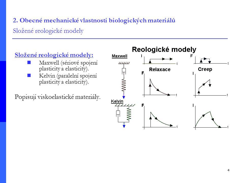 Složené reologické modely:
