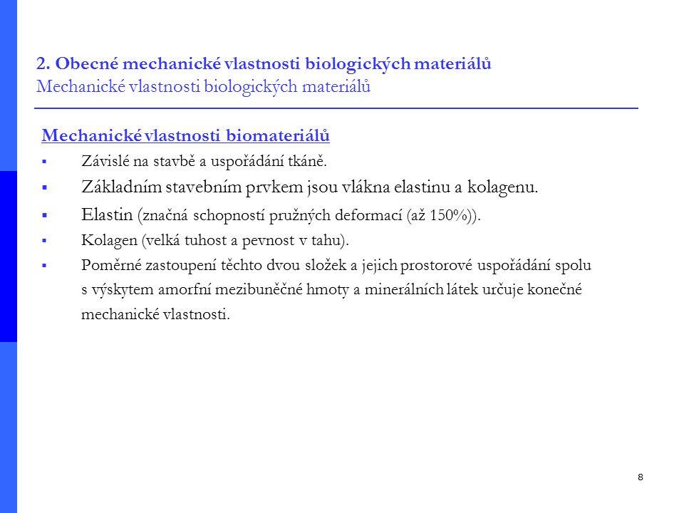 Mechanické vlastnosti biomateriálů