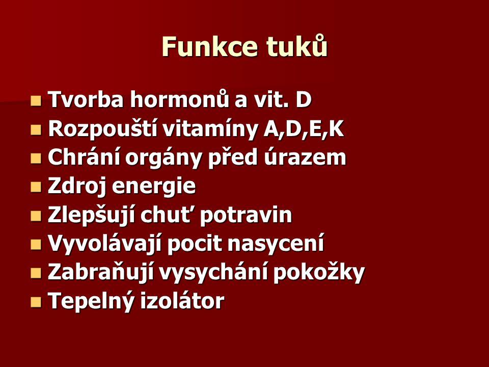 Funkce tuků Tvorba hormonů a vit. D Rozpouští vitamíny A,D,E,K