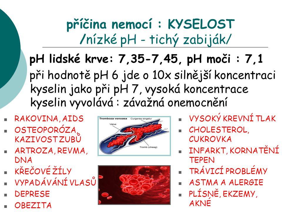 příčina nemocí : KYSELOST /nízké pH - tichý zabiják/