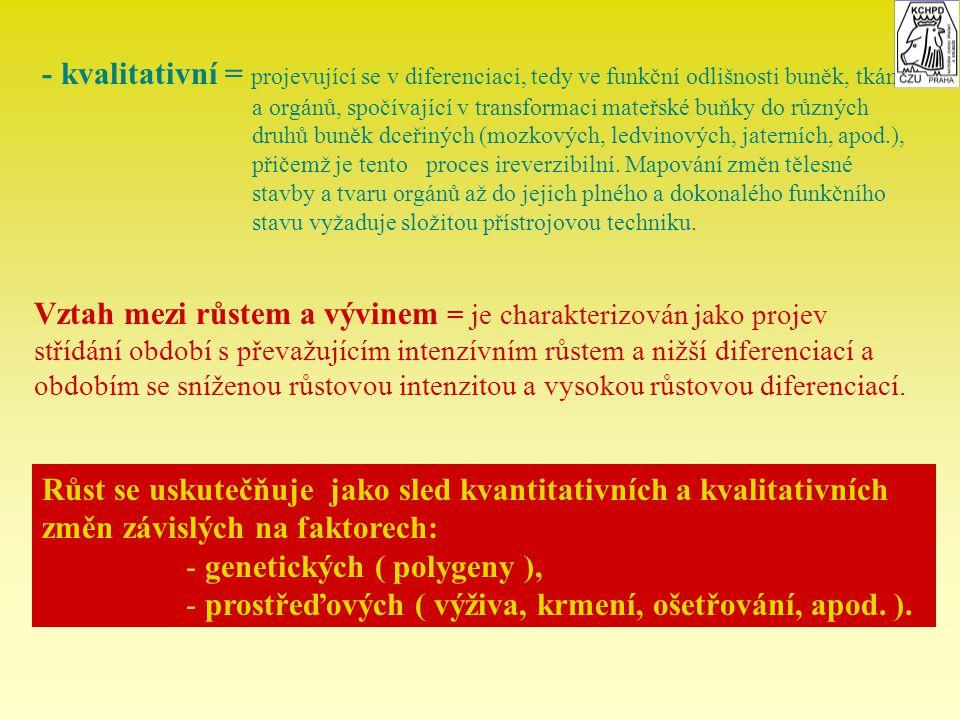 genetických ( polygeny ),