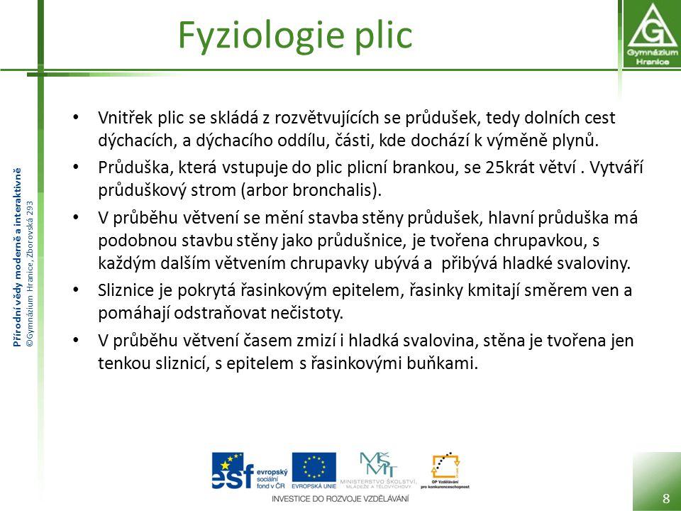 Fyziologie plic