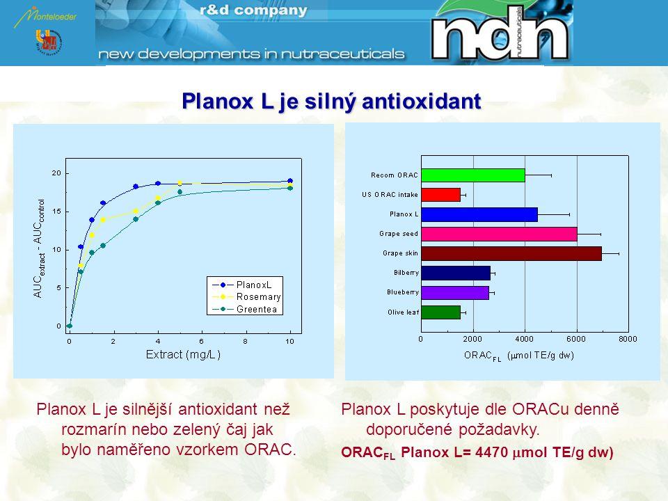 Planox L je silný antioxidant