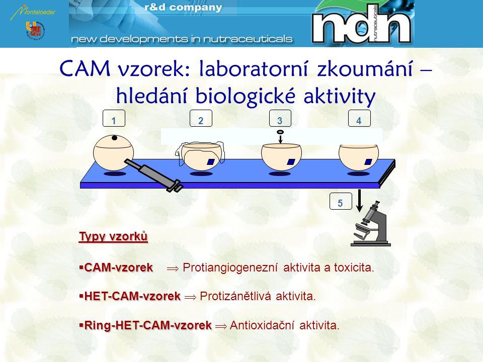 CAM vzorek: laboratorní zkoumání – hledání biologické aktivity