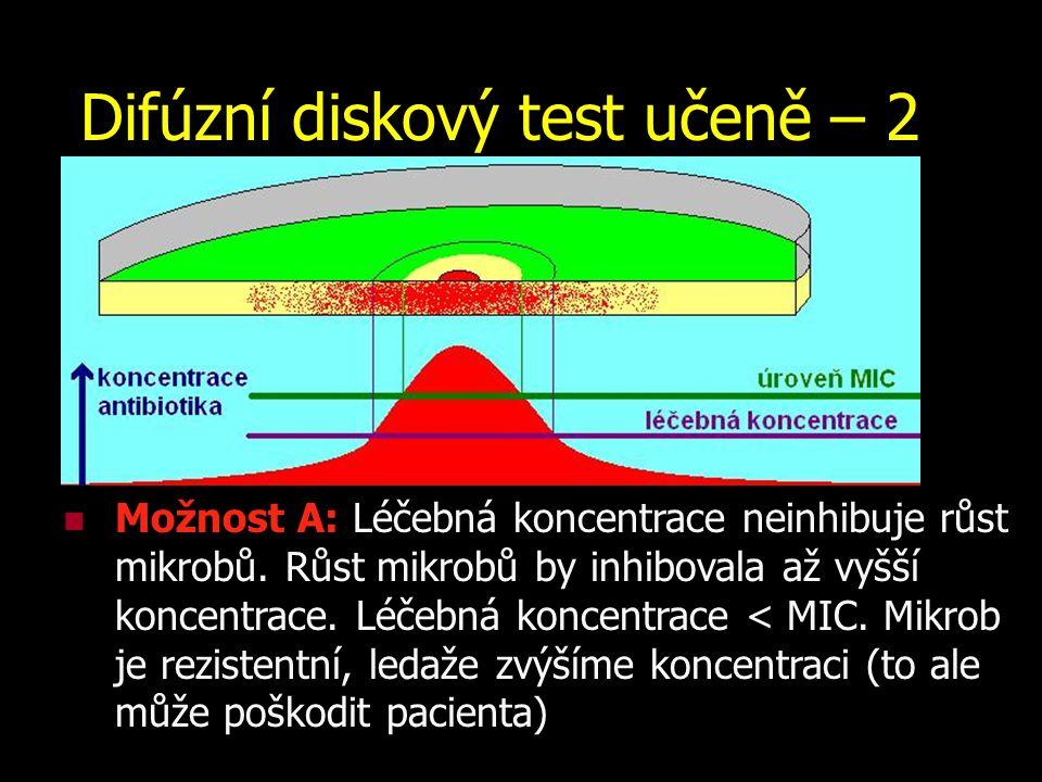 Difúzní diskový test učeně – 2