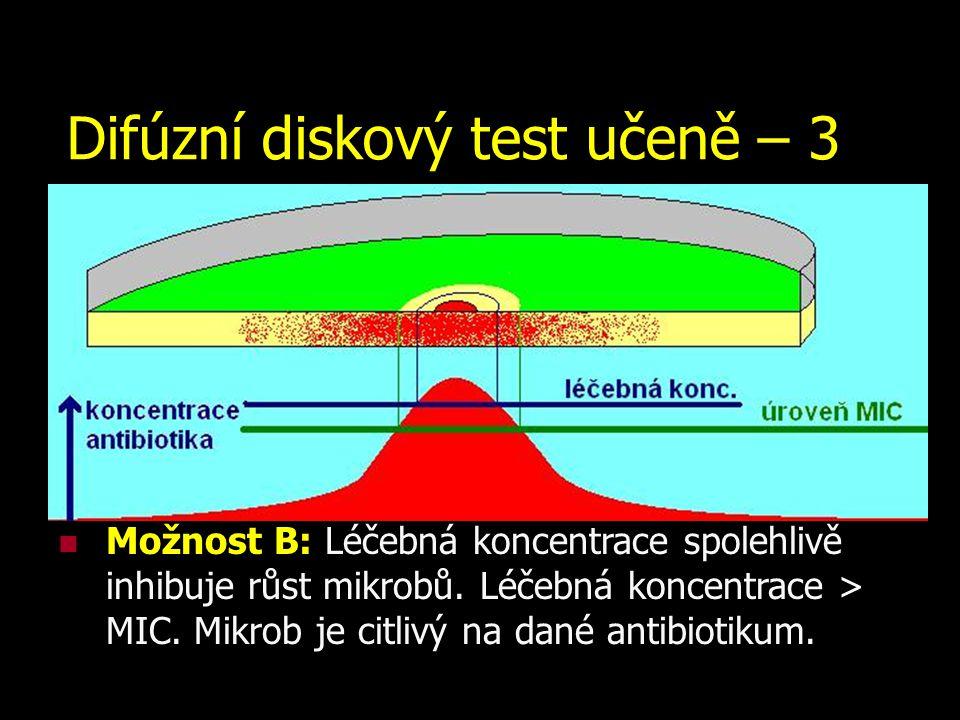 Difúzní diskový test učeně – 3