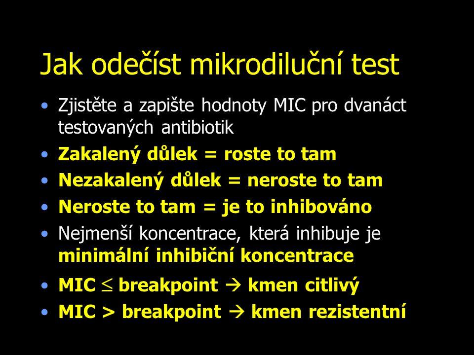 Jak odečíst mikrodiluční test
