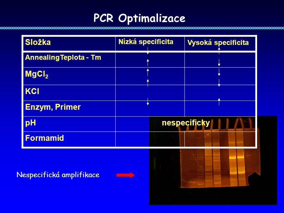PCR Optimalizace Složka MgCl2 KCl Enzym, Primer pH nespecificky