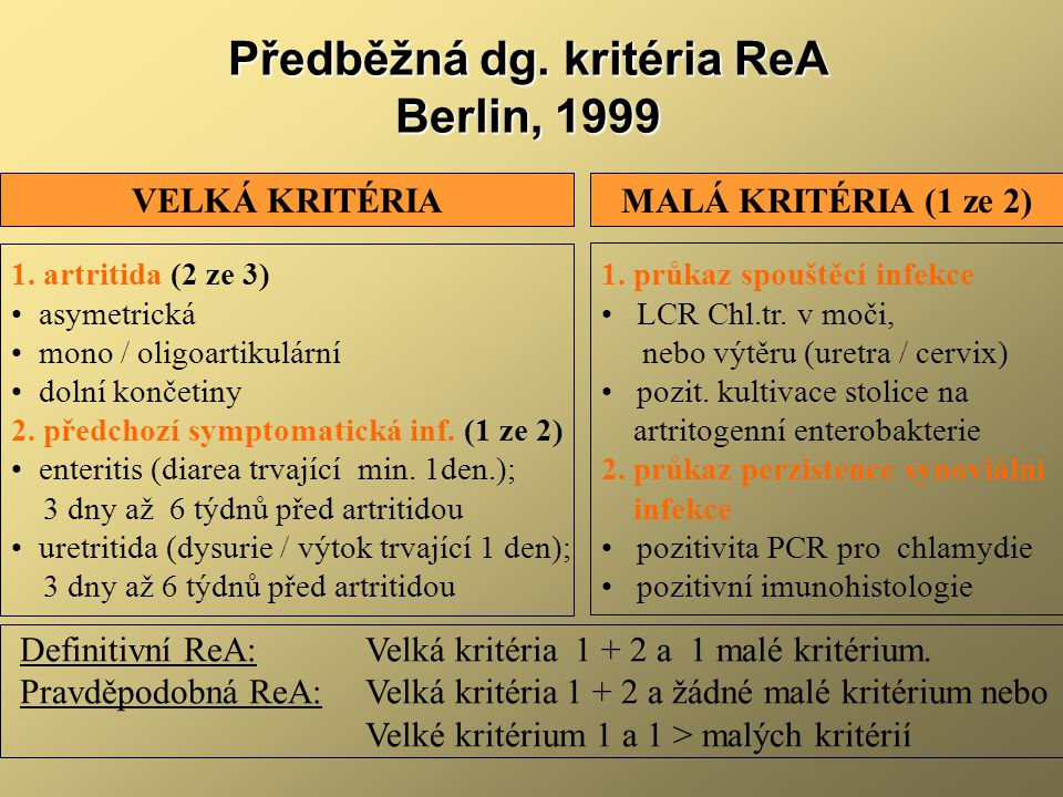 Předběžná dg. kritéria ReA Berlin, 1999