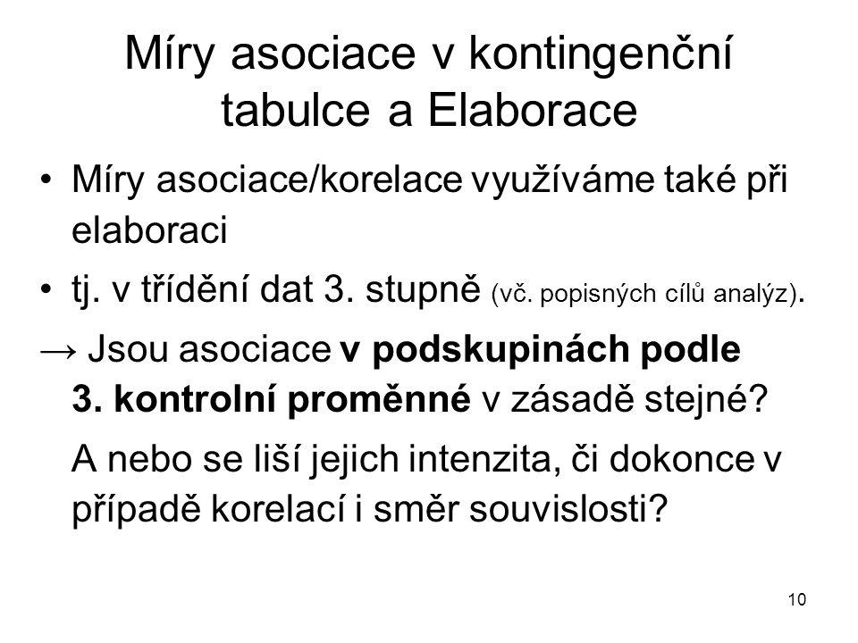 Míry asociace v kontingenční tabulce a Elaborace