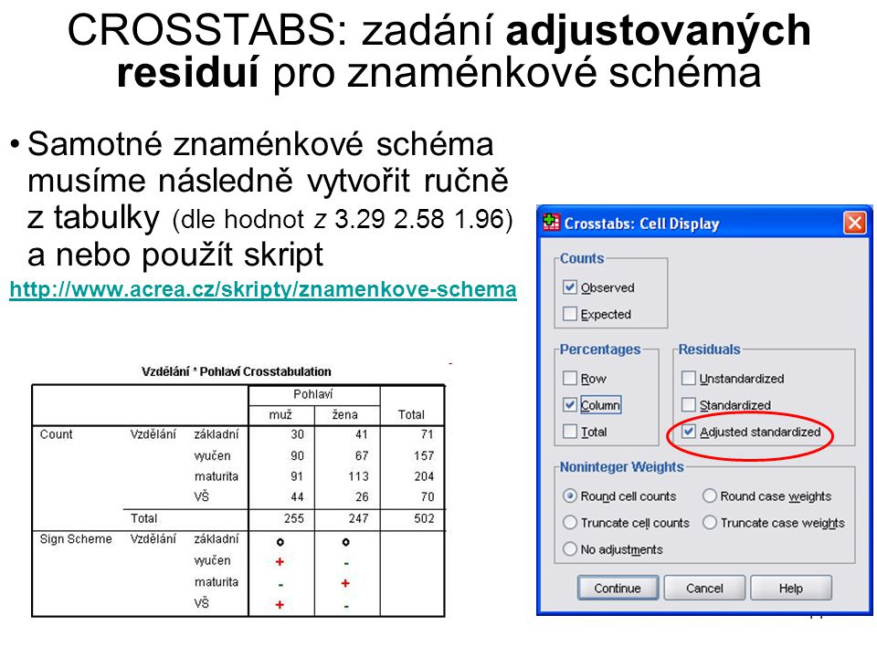 CROSSTABS: zadání adjustovaných residuí pro znaménkové schéma