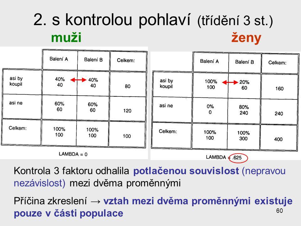 2. s kontrolou pohlaví (třídění 3 st.)