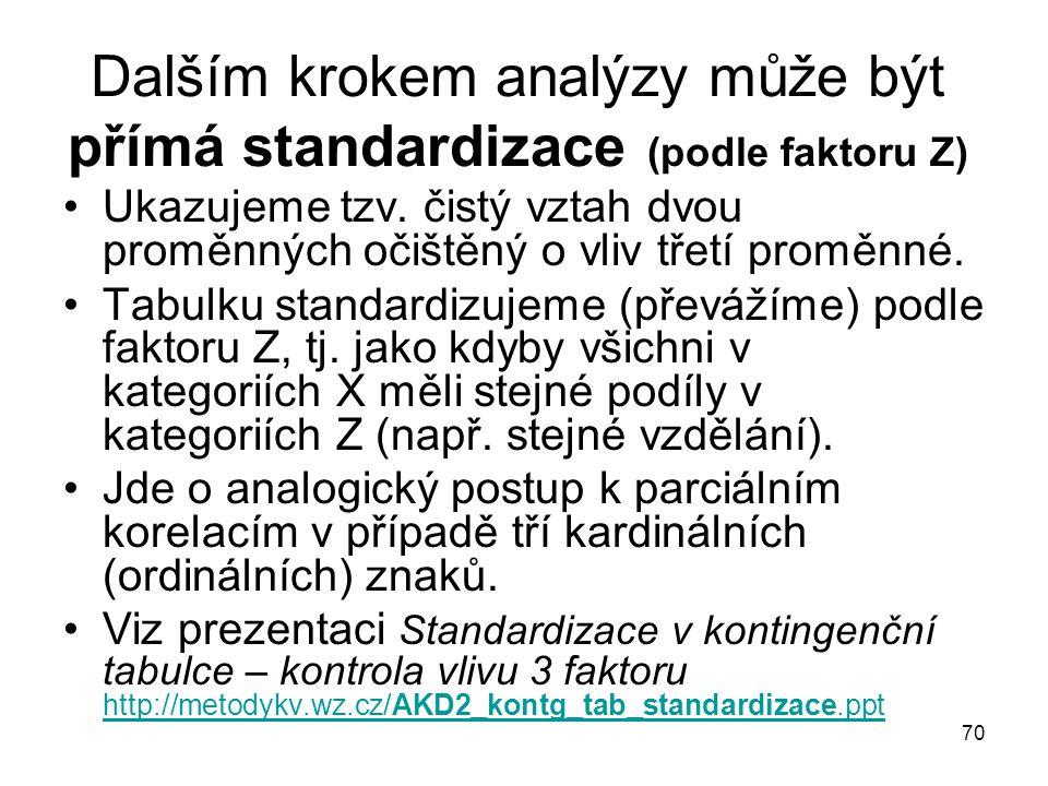Dalším krokem analýzy může být přímá standardizace (podle faktoru Z)