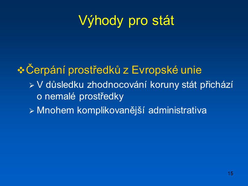 Výhody pro stát Čerpání prostředků z Evropské unie