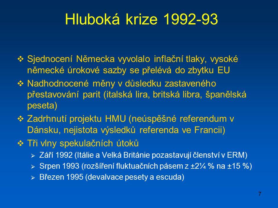 Hluboká krize 1992-93 Sjednocení Německa vyvolalo inflační tlaky, vysoké německé úrokové sazby se přelévá do zbytku EU.