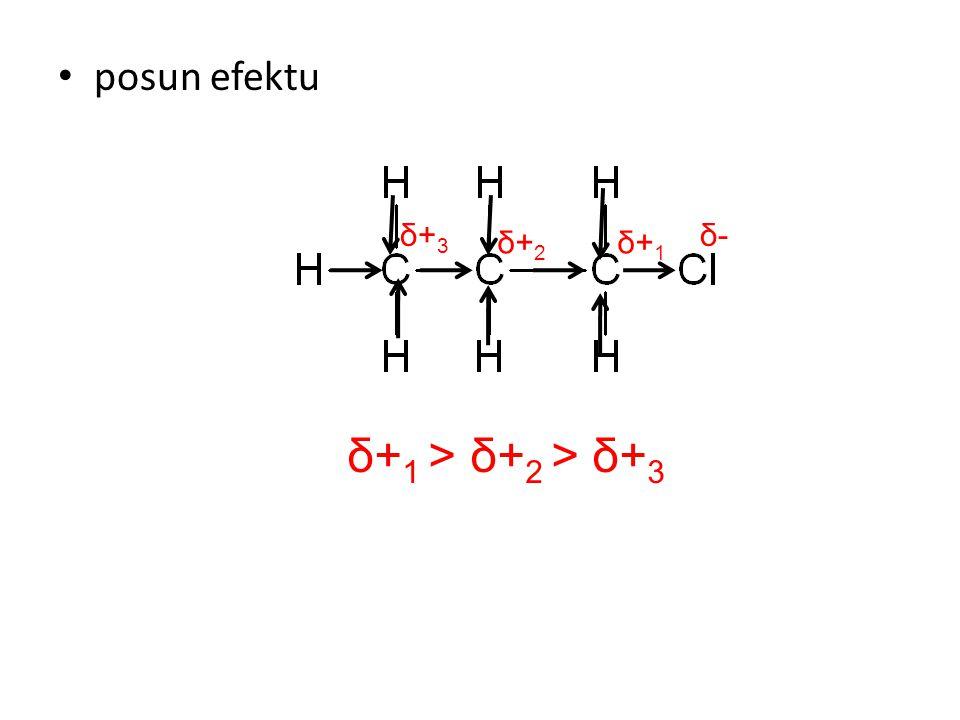 posun efektu δ+3 δ- δ+2 δ+1 δ+1 > δ+2 > δ+3