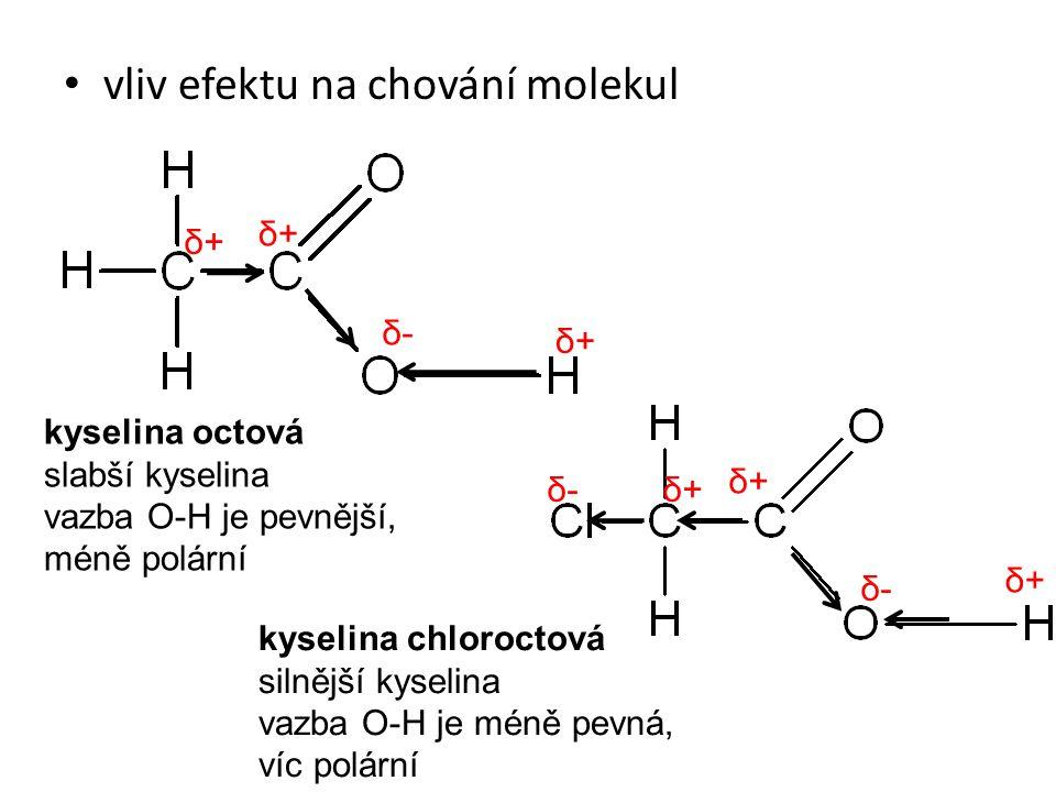 vliv efektu na chování molekul