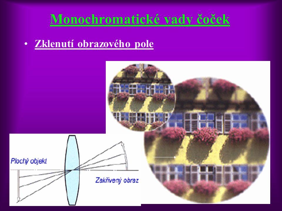 Monochromatické vady čoček