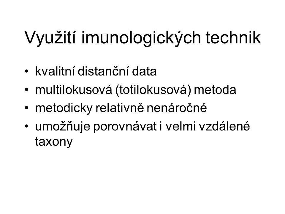 Využití imunologických technik