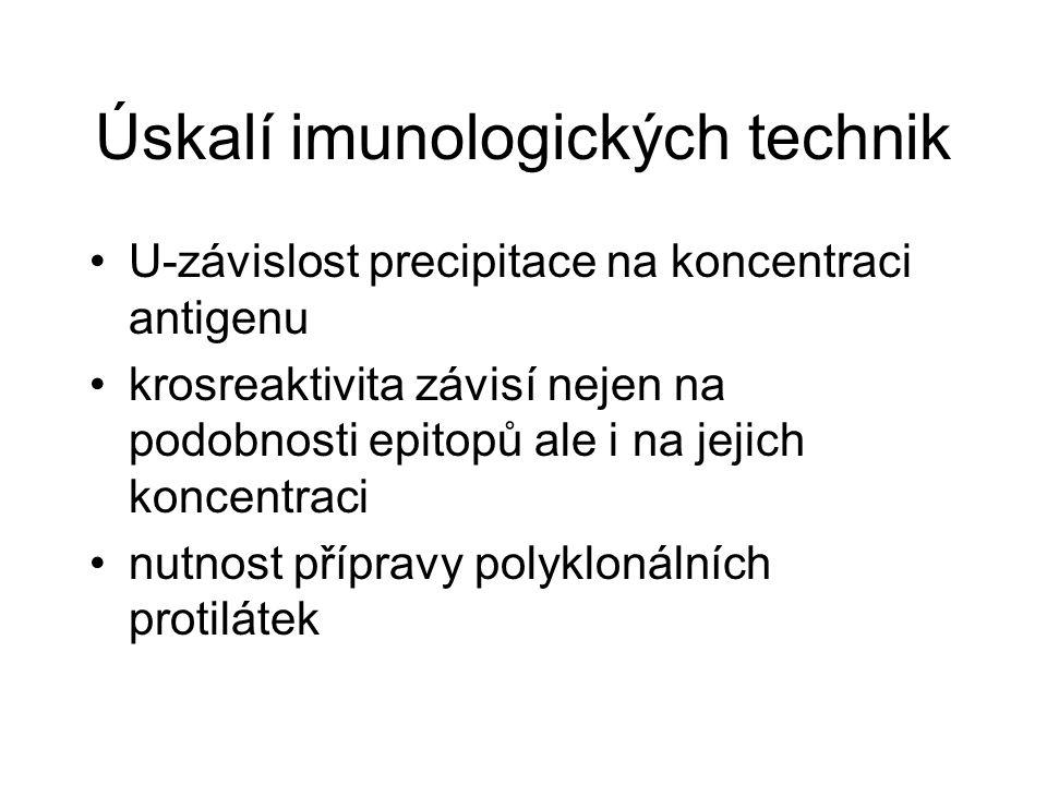 Úskalí imunologických technik