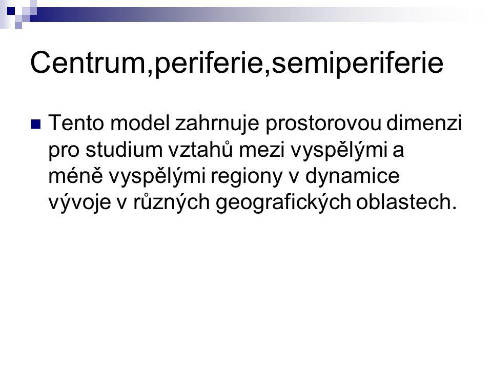 Centrum,periferie,semiperiferie
