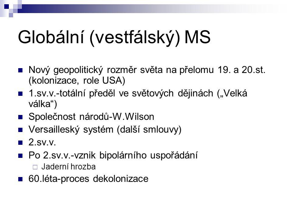 Globální (vestfálský) MS