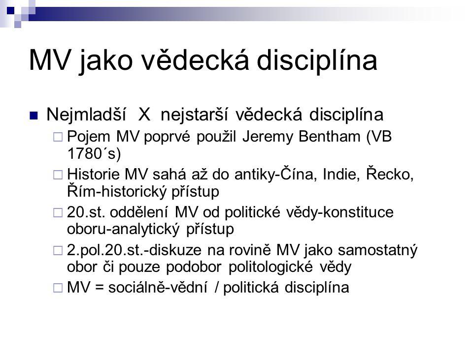 MV jako vědecká disciplína