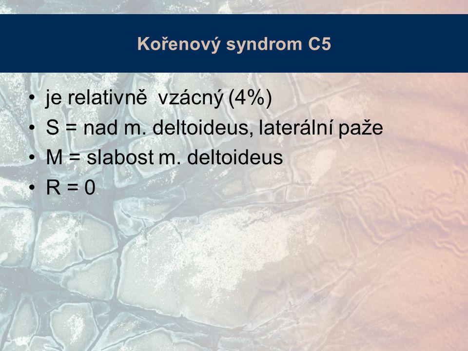je relativně vzácný (4%) S = nad m. deltoideus, laterální paže
