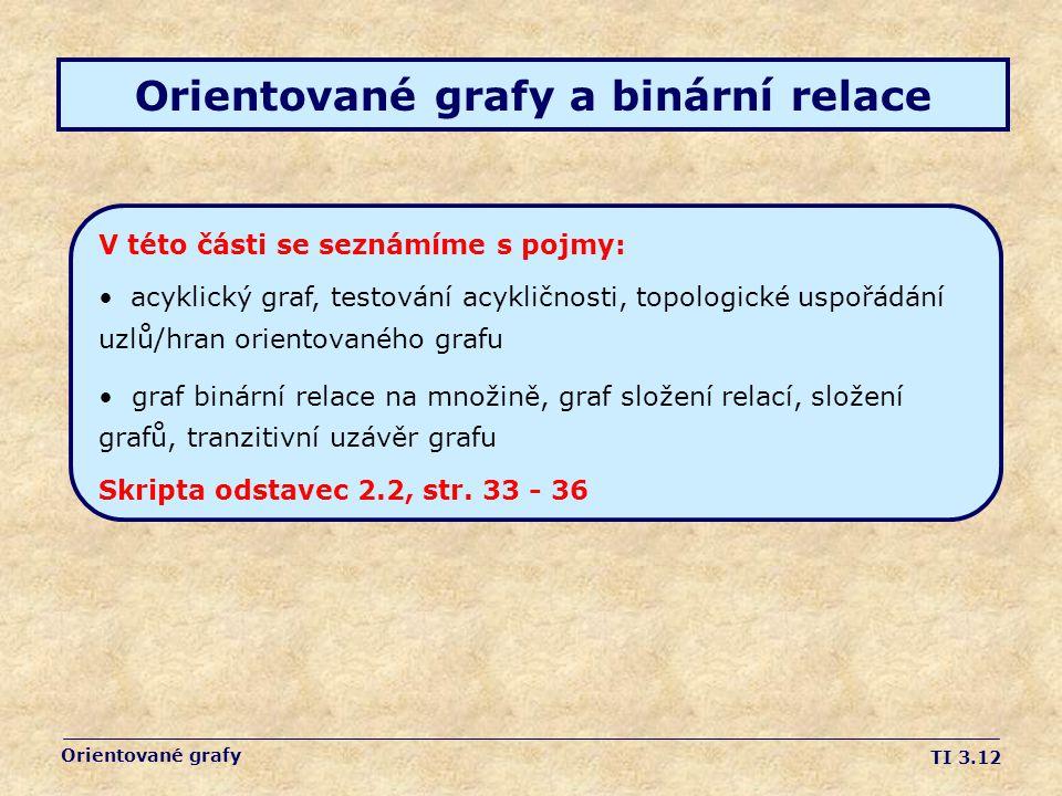 Orientované grafy a binární relace
