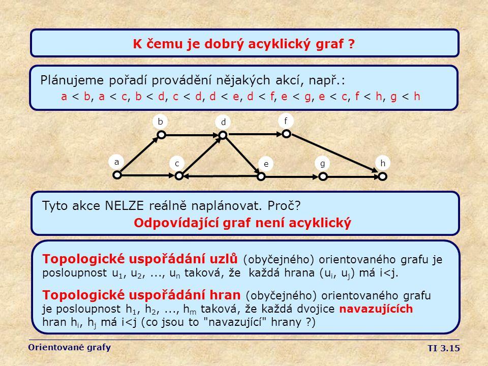 K čemu je dobrý acyklický graf