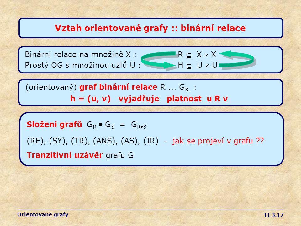 Vztah orientované grafy :: binární relace