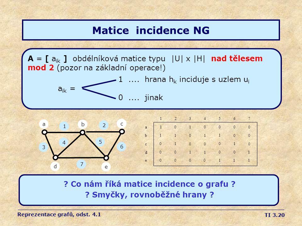 Co nám říká matice incidence o grafu Smyčky, rovnoběžné hrany