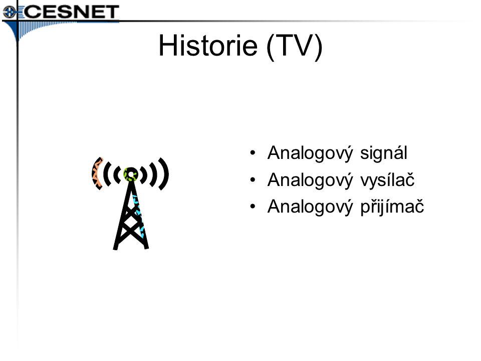 Historie (TV) Analogový signál Analogový vysílač Analogový přijímač