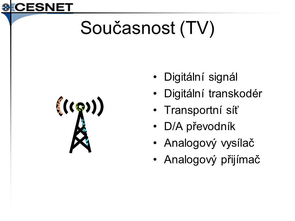 Současnost (TV) Digitální signál Digitální transkodér Transportní síť
