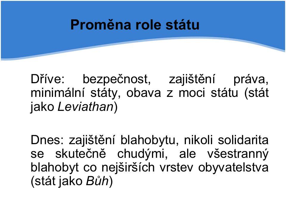 Proměna role státu Dříve: bezpečnost, zajištění práva, minimální státy, obava z moci státu (stát jako Leviathan)