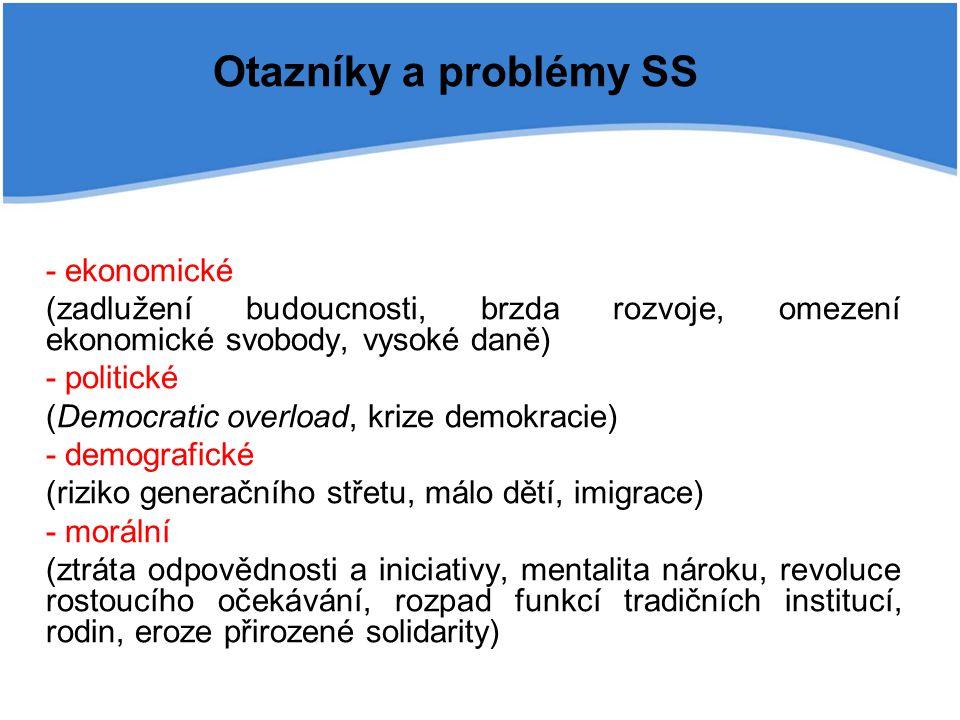 Otazníky a problémy SS - ekonomické. (zadlužení budoucnosti, brzda rozvoje, omezení ekonomické svobody, vysoké daně)