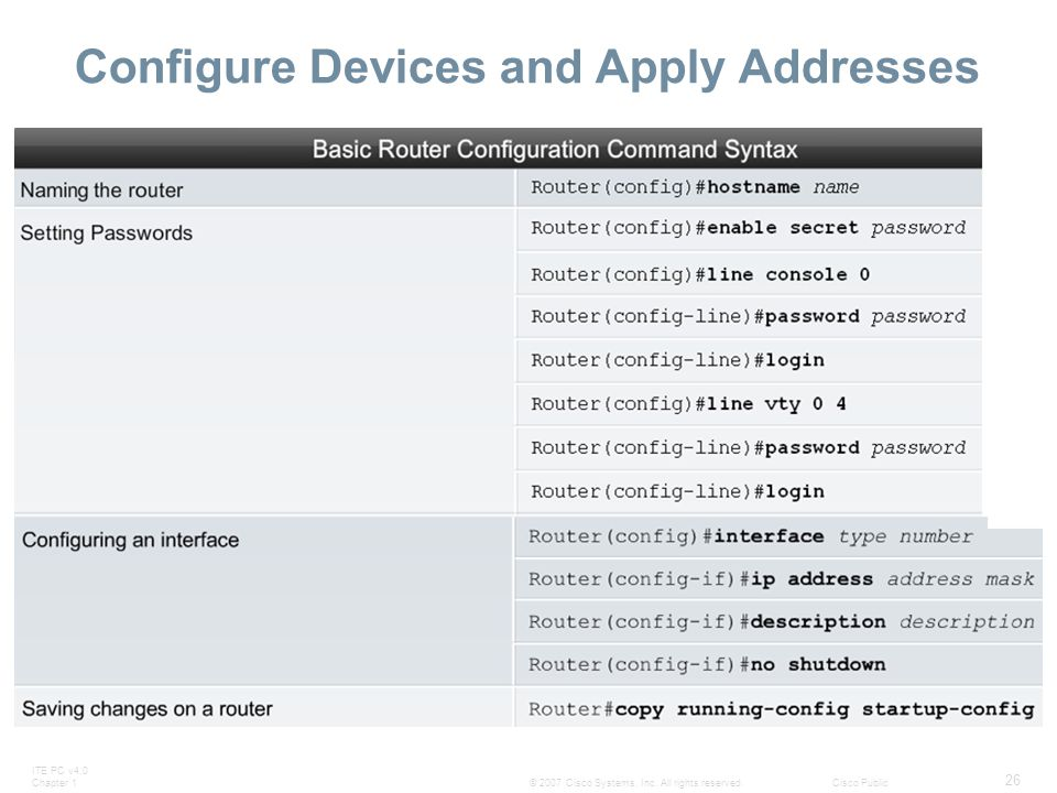 Configure Devices and Apply Addresses