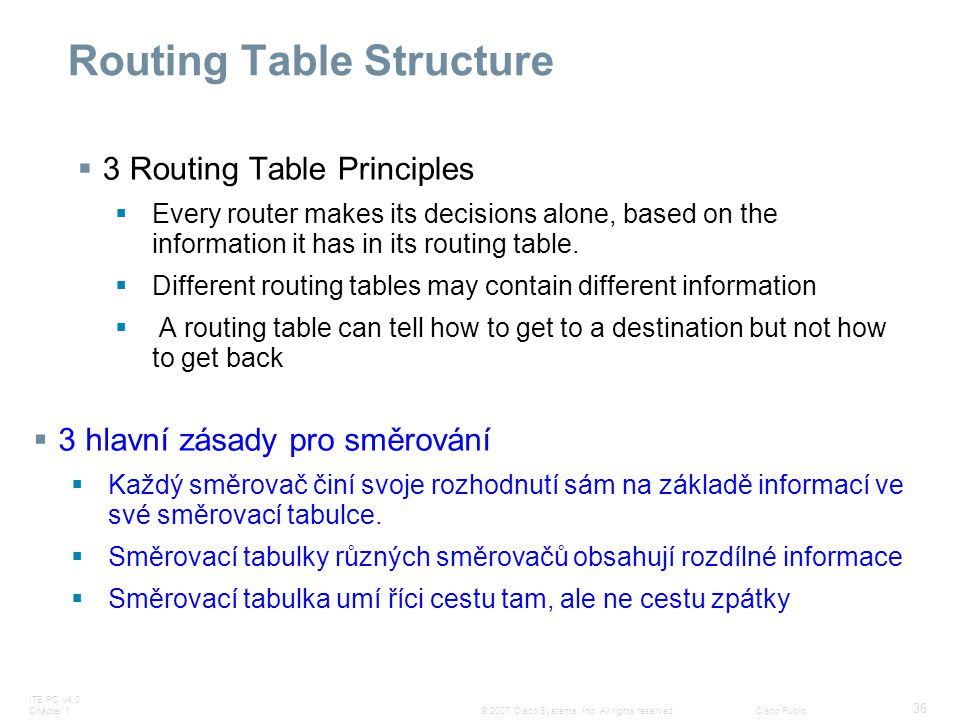 Routing Table Structure