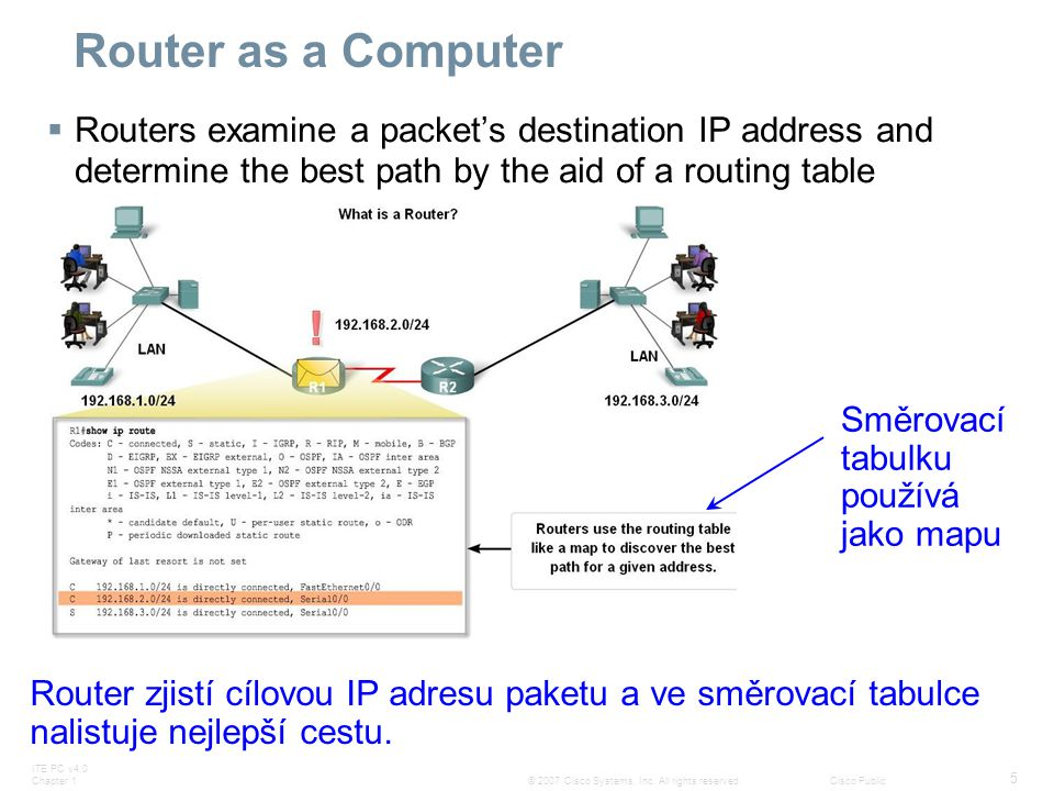 Router as a Computer Routers examine a packet's destination IP address and determine the best path by the aid of a routing table.