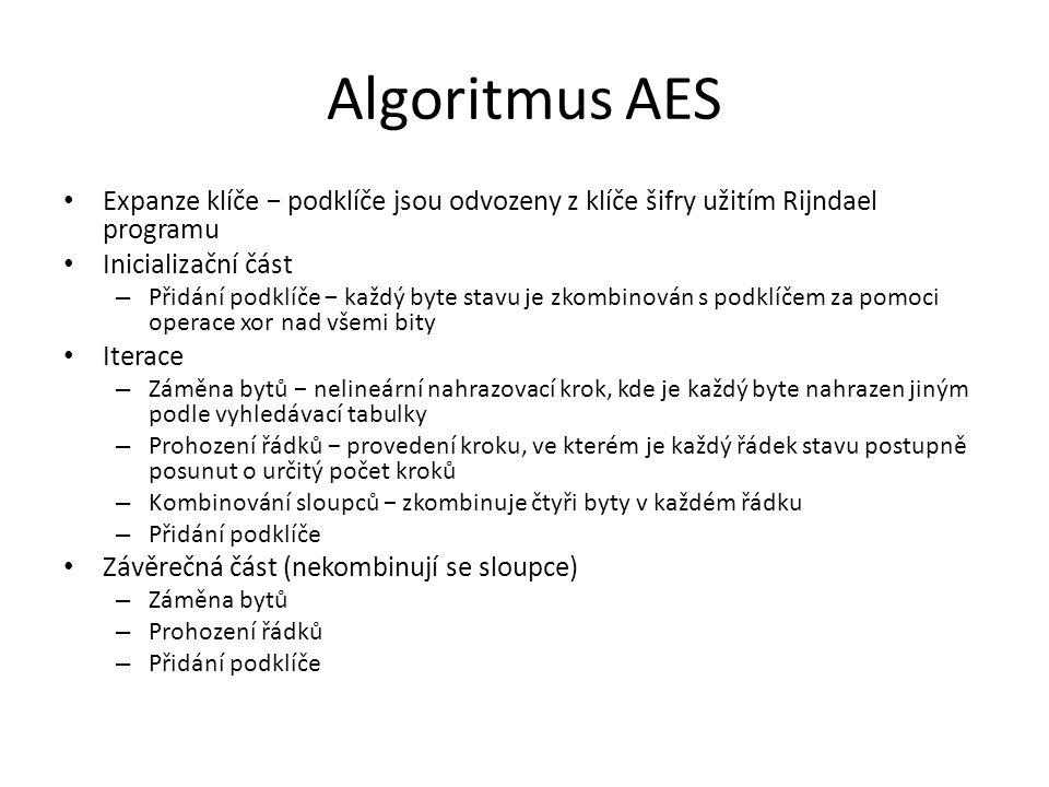 Algoritmus AES Expanze klíče − podklíče jsou odvozeny z klíče šifry užitím Rijndael programu. Inicializační část.