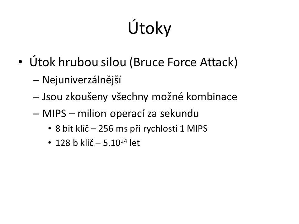 Útoky Útok hrubou silou (Bruce Force Attack) Nejuniverzálnější