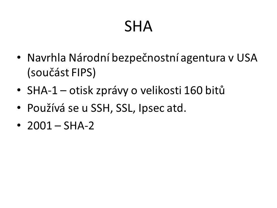 SHA Navrhla Národní bezpečnostní agentura v USA (součást FIPS)