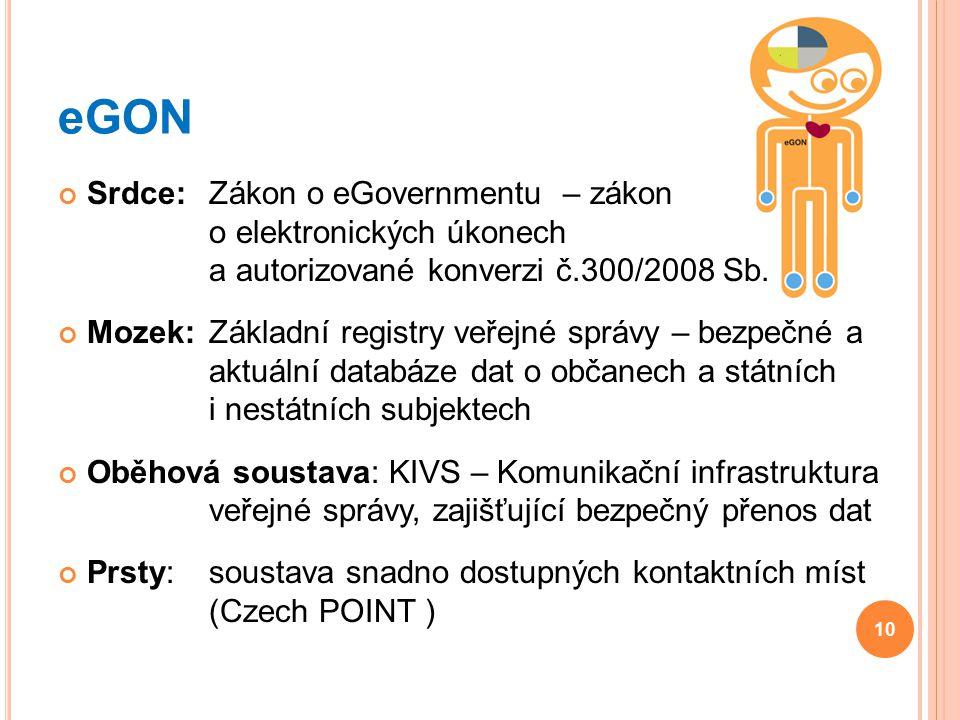 eGON Srdce: Zákon o eGovernmentu – zákon o elektronických úkonech a autorizované konverzi č.300/2008 Sb.