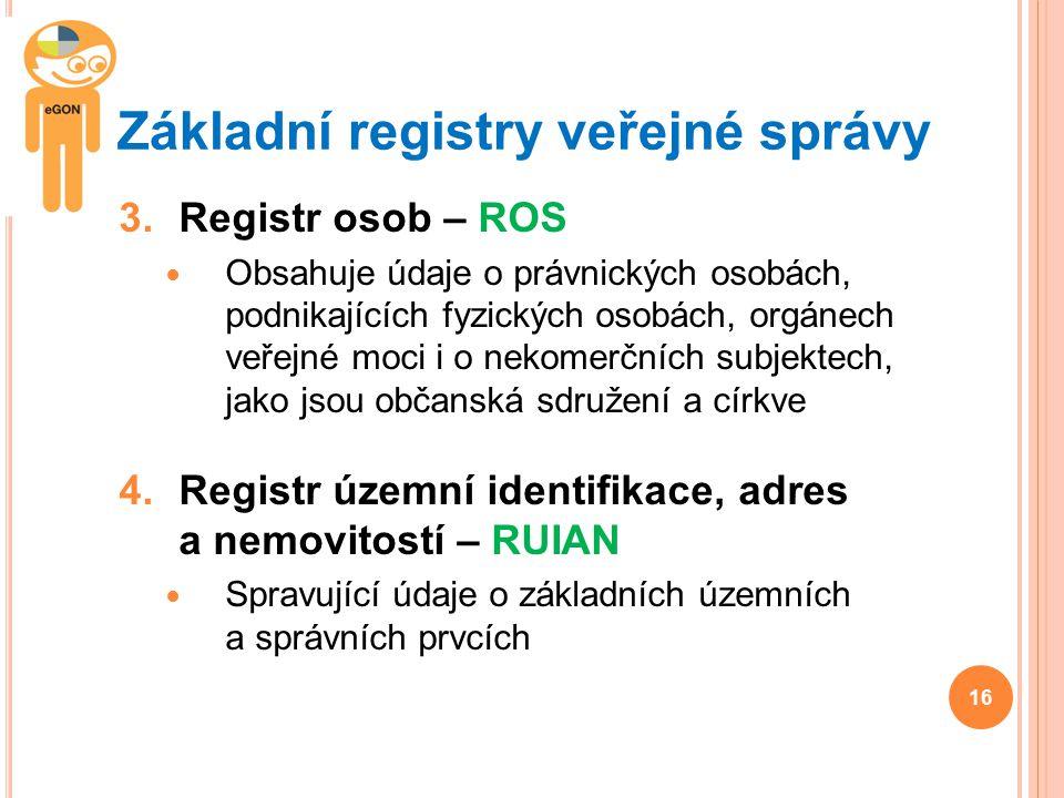 Základní registry veřejné správy
