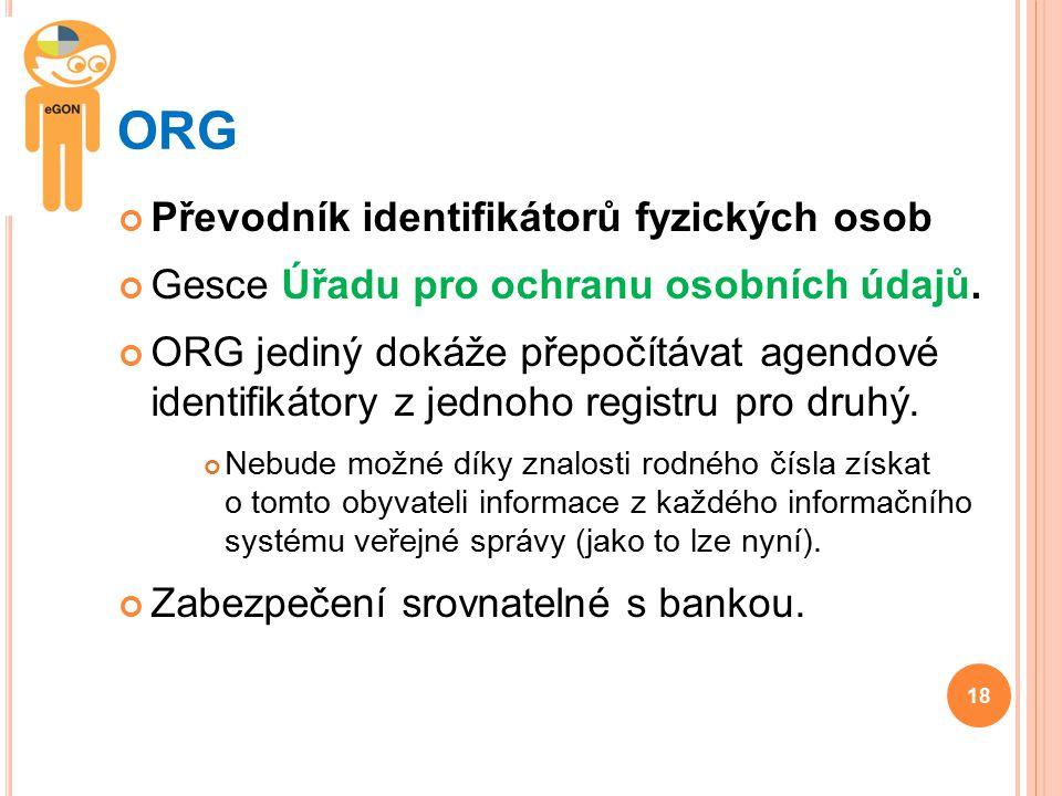 ORG Převodník identifikátorů fyzických osob